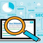Google SEO und seine Backlinks
